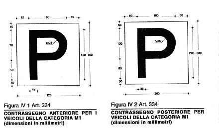 Autoscuola gv documenti necessari - Lettere stampabili di medie dimensioni ...